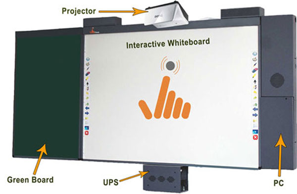 Digital-Smart-Classroom-Solution